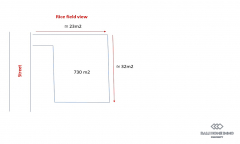 Image 2 from Land for sale freehold in Berawa